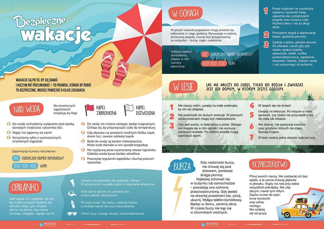 plakat prezentujący zasady bezpieczeństwa podczas wakacyjnych wyjazdów